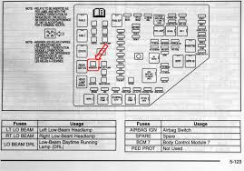2005 impala fuse box diagram 2004 impala fuse box diagram wiring Travel Trailer Fuse Box Location 2001 impala fuse box car wiring diagram download moodswings co 2005 impala fuse box diagram 2010 prowler travel trailer 1995 fuse box location