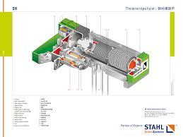 Hoist Drum Design Sh Wire Rope Hoist Stahl Cranesystems