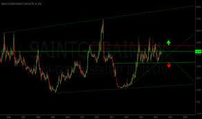 Saint Gobain Share Price Chart Saintgobain Stock Price And Chart Bse Saintgobain