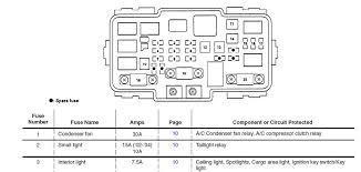 acura tl 2004 to 2014 fuse box diagram acurazine new era of wiring fuse box 2004 acura tsx wiring diagrams schematic rh 60 slf urban de