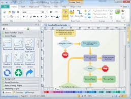 process flowchart   draw process flow diagrams by starting with    process flowchart software