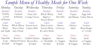 Weekly Menu For One 45 Printable Weekly Meal Planner Templates Kittybabylove