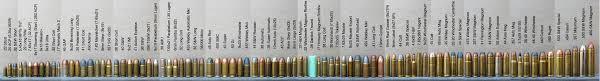 Handgun Ammo Chart Handgun Ammo Visual Comparison For Reference
