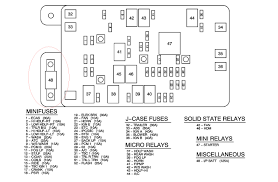 chevy trailblazer fuse box diagram diagram 02 chevy trailblazer fuse box diagram wiring examples and