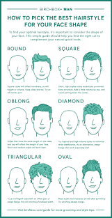 Hairstyle According To My Face Mens Hairstyles Pick A Style For Your Face Shape Style Charts