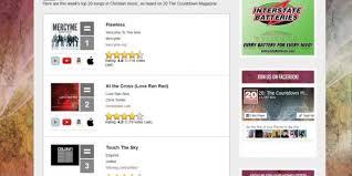 Radioservers Digital Store Digital Store