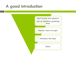 introductory paragraphs informative essay thursday goal 3 start