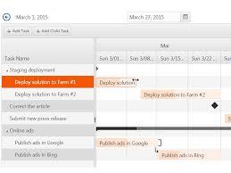 Office 365 Gantt Chart Awesome Virto Point Gantt Chart For