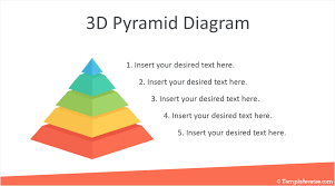 Ppt Pyramid 3d Pyramid Diagram For Powerpoint Templateswise Com