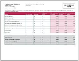 Monthly Profit And Loss Statement Template Profit Loss Statement Template 2479