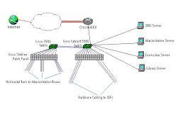 usb to rj45 cable connection diagram images caption apc usb to connections lan cable installation gigabit ethernet wiring diagram