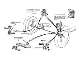 Steering suspension diagrams one man and his mustang rh onemanandhismustang