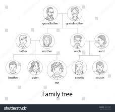 Family Tree Chart Genealogical Tree Family Stock Vector