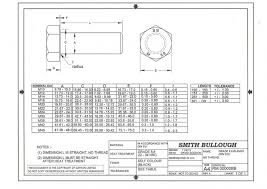 Technical Information Thomas Smith Fasteners