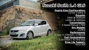 Review – Suzuki Swift Family: • Torquing Cars