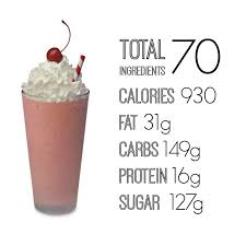 what s really in fil a s peppermint chocolate chip shake