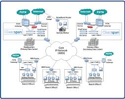Network Topology Diagram View Network Topology Diagram