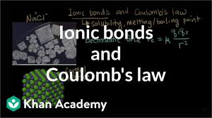 Ionic Bonds And Coulombs Law Video Khan Academy