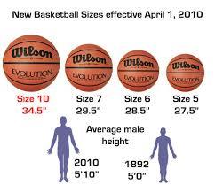 Basketball Hoop Size Chart Basketball Shooting Chart