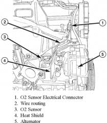 repair guides components & systems heated oxygen sensor pt cruiser exhaust manifold removal at Pt Cruiser Exhaust Diagram
