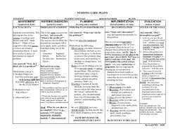nursing care plan template outstanding nursing care plans templates gallery examples