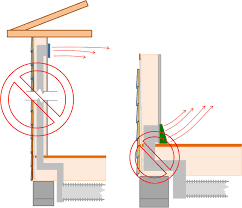 Through The Wall Heating And Cooling Units Hvac Ducts Shall Not Be Run Within Exterior Walls Building