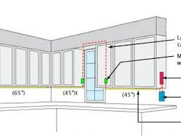 how to wire under cabinet lighting diagram unique install led interior wiring under cabinet led lighting l88 lighting