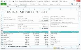 Easy Monthly Budget Personal Budget Template Excel Unique Simple Personal Monthly Bud