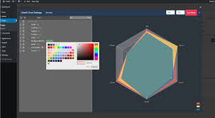Interactive Chart Software Chartli Wordpress Interactive Chart Plugin