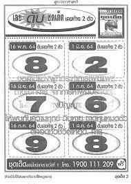 เลขดับชุดเด็ด 16/6/64 - เลขดับชุดเด็ด เลขดับบน ดับล่าง หวยดับงวดนี้