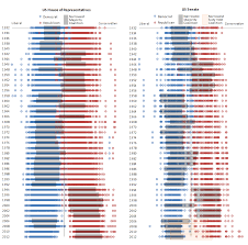 Ideology In The 113th Congress Politymaking