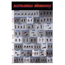 Kettlebell Exercise Chart Laminated Kettlebell Workout Exercise Poster Instructional