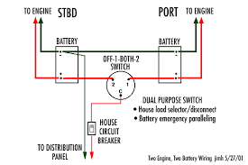 batteries dual battery dual engine new schematic note the battery positive leads are shown in red the negative leads are shown in green for clarity code suggests