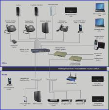 new comcast cable internet wiring diagram great ethernet home comcast x1 wiring diagram new comcast cable internet wiring diagram great ethernet home network wired at deltagenerali me
