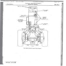john deere 116 wiring diagram wiring harness wiring diagram images john deere 116 wiring diagram diagramsrhanocheocurrioco john deere 116 wiring diagram at elektroniksigaram