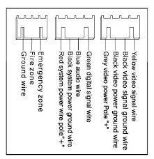 electrical outlet wiring diagram video electrical electrical outlets code electrical image about wiring on electrical outlet wiring diagram video