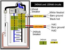 main breaker wiring diagram diagram wiring diagrams for diy car basic breaker box wiring diagram at Wiring Breaker Box Diagram