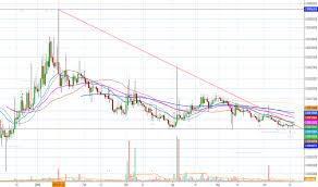 Icn Tradingview