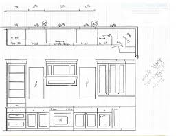 Dimensions Of Kitchen Cabinets Kitchen Standard Kitchen Cabinets Kitchen Cabinets Sizes For
