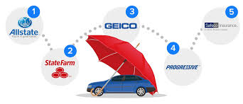 Progressive Quotes Fascinating Geico Bundle Quote Auto Insurance Progressive Quotes