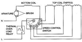 930 grinder homework help 1 jpg mechanic s corner 930 grinder homework help 1 jpg mechanic s corner blenders engineering and electrical engineering