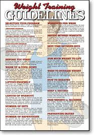 Weight Training Chart With Pictures Weight Training Guidelines Fitness Chart F19