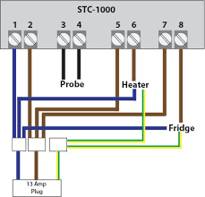 love to brew how to build a brewing fridge stc 1000 wiring
