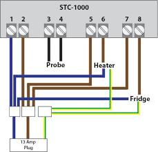 stc wiring diagram wiring diagram list stc wiring diagram wiring diagram inside stc wiring diagram