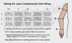 Juzo 6000cg Reversible 30 60 Mmhg Compression Arm Wrap