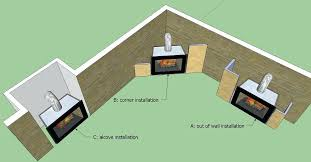 in wall gas fireplaces vented living room 4 types of gas fireplace venting options direct vent