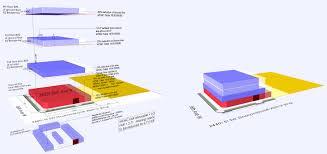 architecture zoning presentation. buildllcdiagram01 architecture zoning presentation e