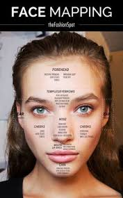 Acne Placement Chart 26 Best Red Face Images In 2019 Health Beauty Skin Care