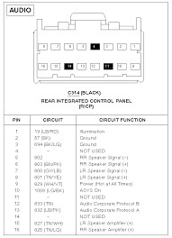ford taurus radio speaker wiring diagram ford taurus radio 1998 ford taurus wiring diagram for radio the wiring