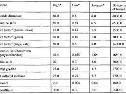 Labrador Retriever Height Chart 69 Uncommon Golden Weight Chart